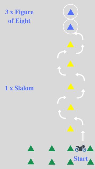Diseño Mod 1 para Slalom y figura de ocho