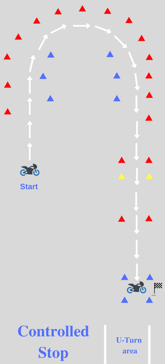 Controlled Stop Diagram
