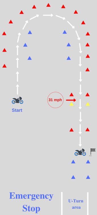 Emergency Stop Diagram