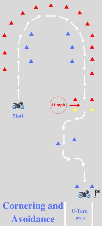 U-Turn area Diagram
